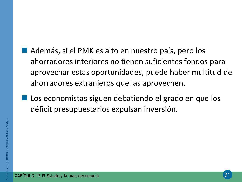 31 © 2008 by W. W. Norton & Company. All rights reserved CAPÍTULO 13 El Estado y la macroeconomía Además, si el PMK es alto en nuestro país, pero los