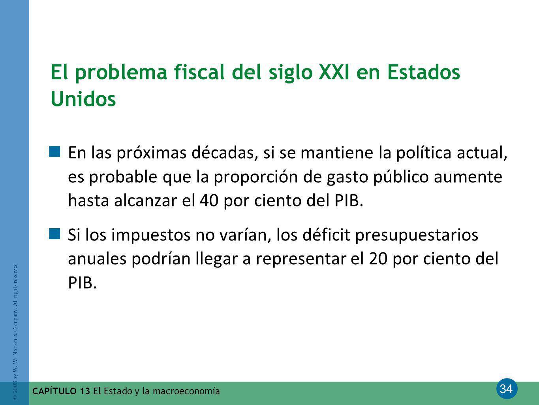 34 © 2008 by W. W. Norton & Company. All rights reserved CAPÍTULO 13 El Estado y la macroeconomía El problema fiscal del siglo XXI en Estados Unidos E