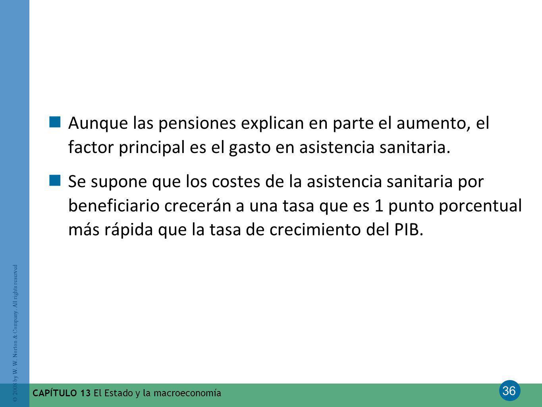 36 © 2008 by W. W. Norton & Company. All rights reserved CAPÍTULO 13 El Estado y la macroeconomía Aunque las pensiones explican en parte el aumento, e