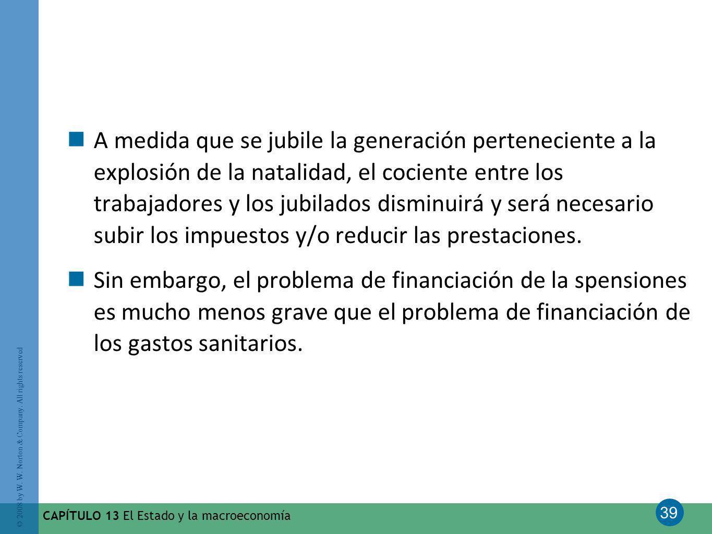 39 © 2008 by W. W. Norton & Company. All rights reserved CAPÍTULO 13 El Estado y la macroeconomía A medida que se jubile la generación perteneciente a