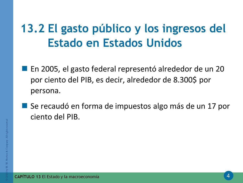 4 © 2008 by W. W. Norton & Company. All rights reserved CAPÍTULO 13 El Estado y la macroeconomía 13.2 El gasto público y los ingresos del Estado en Es