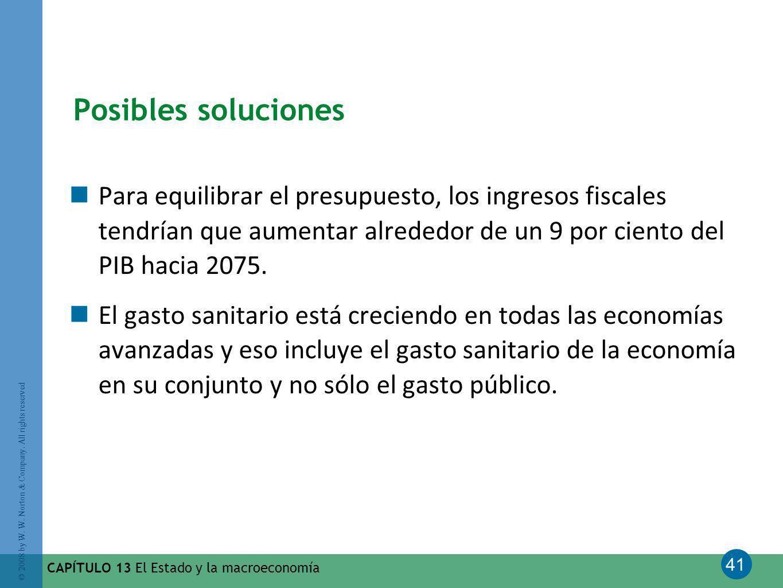 41 © 2008 by W. W. Norton & Company. All rights reserved CAPÍTULO 13 El Estado y la macroeconomía Posibles soluciones Para equilibrar el presupuesto,