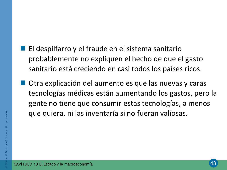 43 © 2008 by W. W. Norton & Company. All rights reserved CAPÍTULO 13 El Estado y la macroeconomía El despilfarro y el fraude en el sistema sanitario p