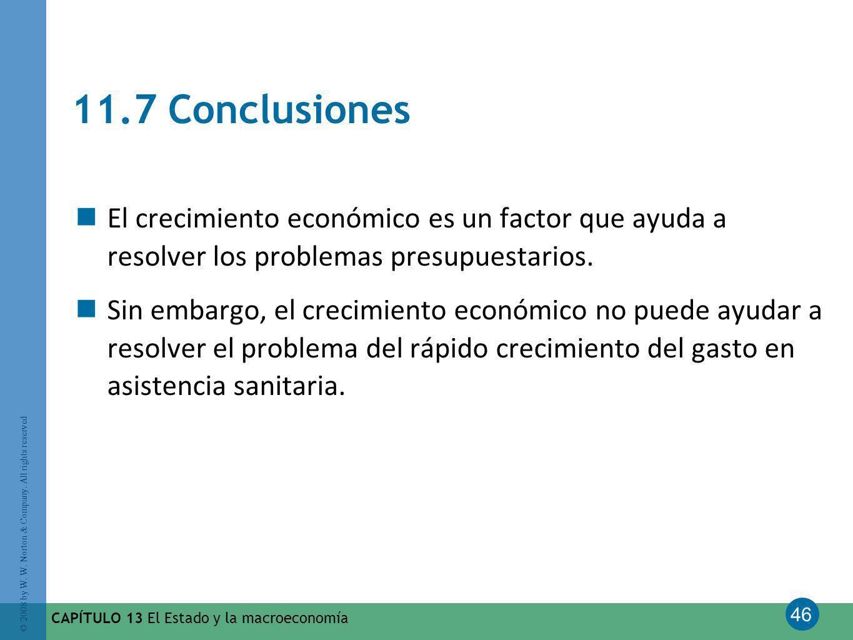 46 © 2008 by W. W. Norton & Company. All rights reserved CAPÍTULO 13 El Estado y la macroeconomía 11.7 Conclusiones El crecimiento económico es un fac