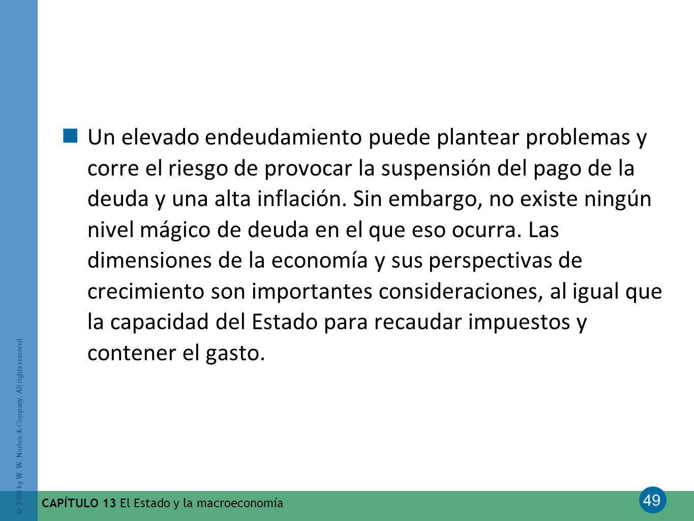 49 © 2008 by W. W. Norton & Company. All rights reserved CAPÍTULO 13 El Estado y la macroeconomía Un elevado endeudamiento puede plantear problemas y