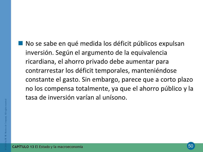 50 © 2008 by W. W. Norton & Company. All rights reserved CAPÍTULO 13 El Estado y la macroeconomía No se sabe en qué medida los déficit públicos expuls
