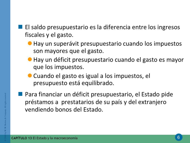6 © 2008 by W. W. Norton & Company. All rights reserved CAPÍTULO 13 El Estado y la macroeconomía El saldo presupuestario es la diferencia entre los in
