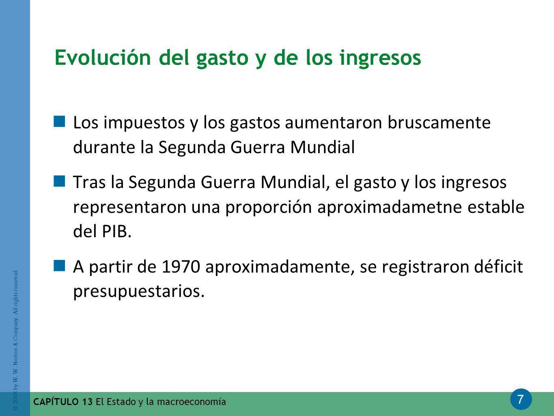 7 © 2008 by W. W. Norton & Company. All rights reserved CAPÍTULO 13 El Estado y la macroeconomía Evolución del gasto y de los ingresos Los impuestos y