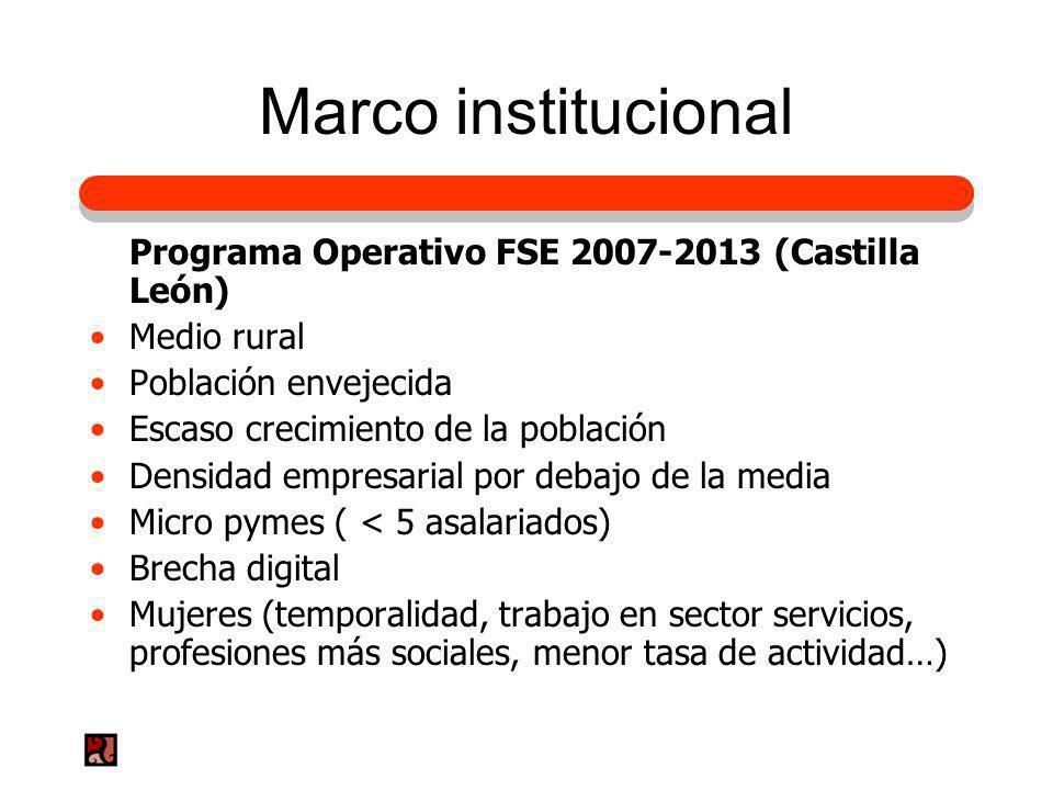 Marco institucional Programa Operativo FSE 2007-2013 (Castilla León) Medio rural Población envejecida Escaso crecimiento de la población Densidad empr