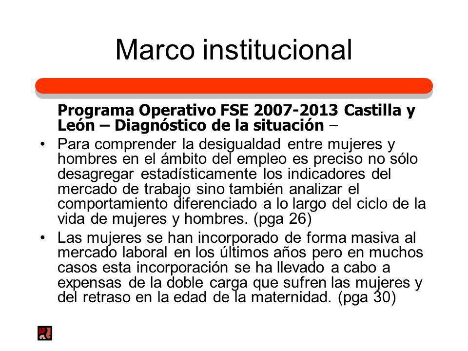 Marco institucional Programa Operativo FSE 2007-2013 Castilla y León – Diagnóstico de la situación – Para comprender la desigualdad entre mujeres y ho