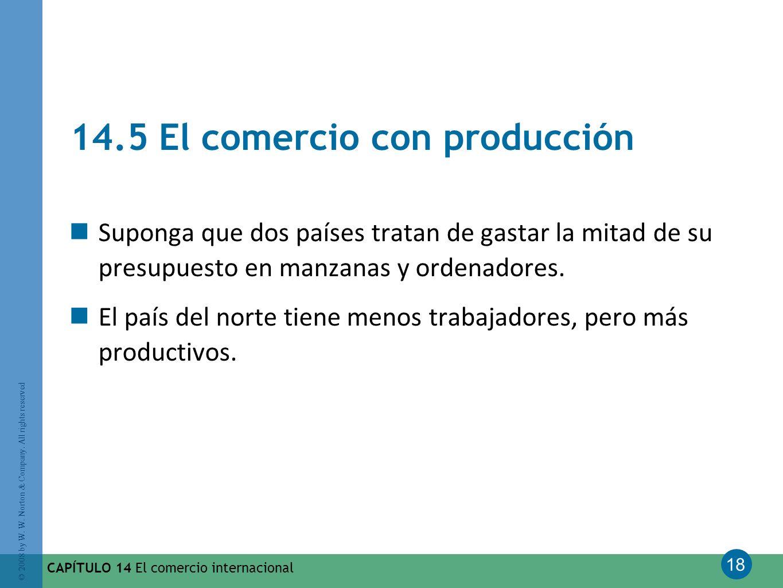 18 © 2008 by W. W. Norton & Company. All rights reserved CAPÍTULO 14 El comercio internacional 14.5 El comercio con producción Suponga que dos países
