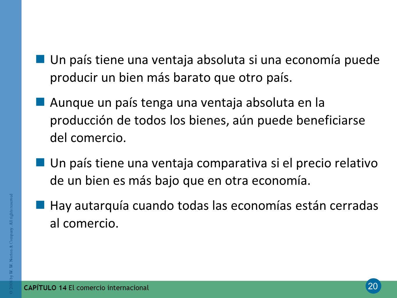 20 © 2008 by W. W. Norton & Company. All rights reserved CAPÍTULO 14 El comercio internacional Un país tiene una ventaja absoluta si una economía pued