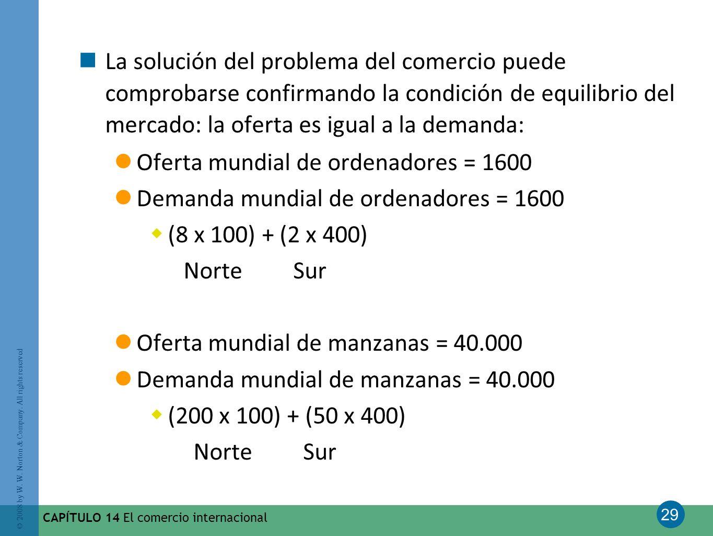 29 © 2008 by W. W. Norton & Company. All rights reserved CAPÍTULO 14 El comercio internacional La solución del problema del comercio puede comprobarse