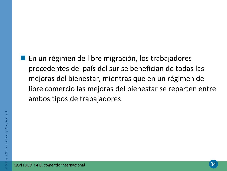 34 © 2008 by W. W. Norton & Company. All rights reserved CAPÍTULO 14 El comercio internacional En un régimen de libre migración, los trabajadores proc