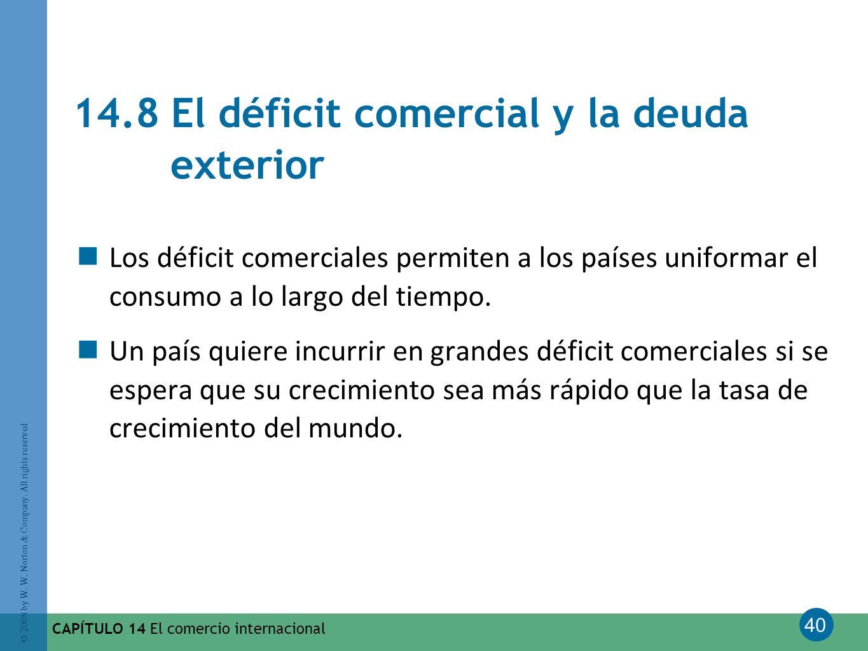40 © 2008 by W. W. Norton & Company. All rights reserved CAPÍTULO 14 El comercio internacional 14.8 El déficit comercial y la deuda exterior Los défic