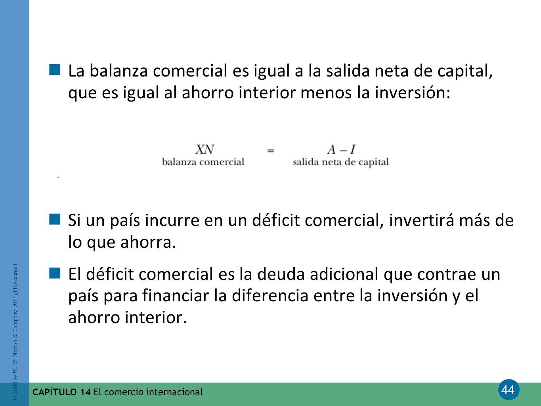 44 © 2008 by W. W. Norton & Company. All rights reserved CAPÍTULO 14 El comercio internacional La balanza comercial es igual a la salida neta de capit
