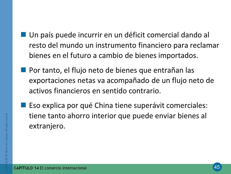 45 © 2008 by W. W. Norton & Company. All rights reserved CAPÍTULO 14 El comercio internacional Un país puede incurrir en un déficit comercial dando al