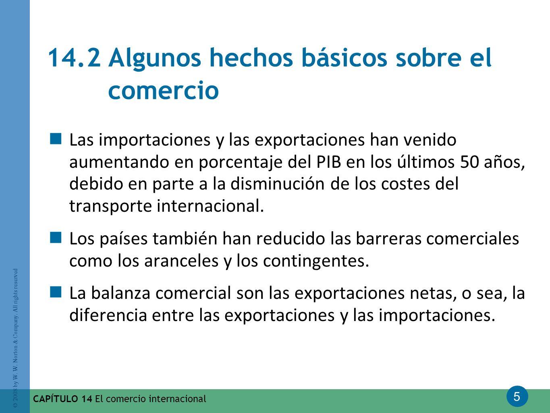 5 © 2008 by W. W. Norton & Company. All rights reserved CAPÍTULO 14 El comercio internacional 14.2 Algunos hechos básicos sobre el comercio Las import