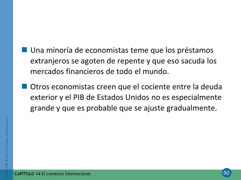50 © 2008 by W. W. Norton & Company. All rights reserved CAPÍTULO 14 El comercio internacional Una minoría de economistas teme que los préstamos extra