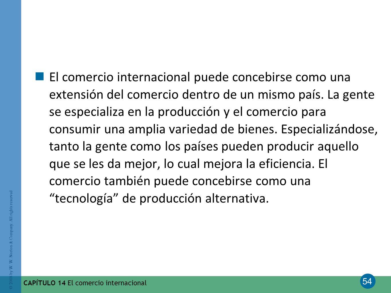54 © 2008 by W. W. Norton & Company. All rights reserved CAPÍTULO 14 El comercio internacional El comercio internacional puede concebirse como una ext