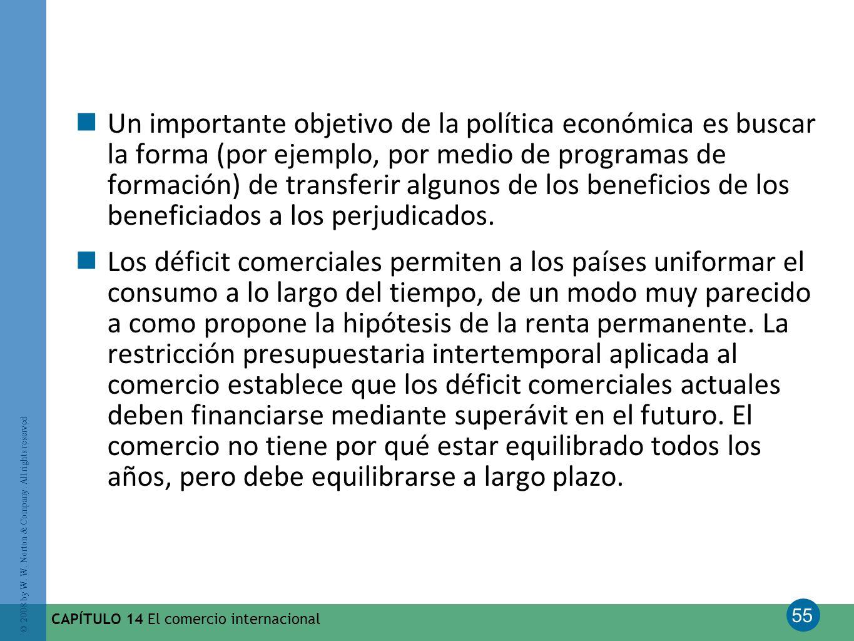 55 © 2008 by W. W. Norton & Company. All rights reserved CAPÍTULO 14 El comercio internacional Un importante objetivo de la política económica es busc