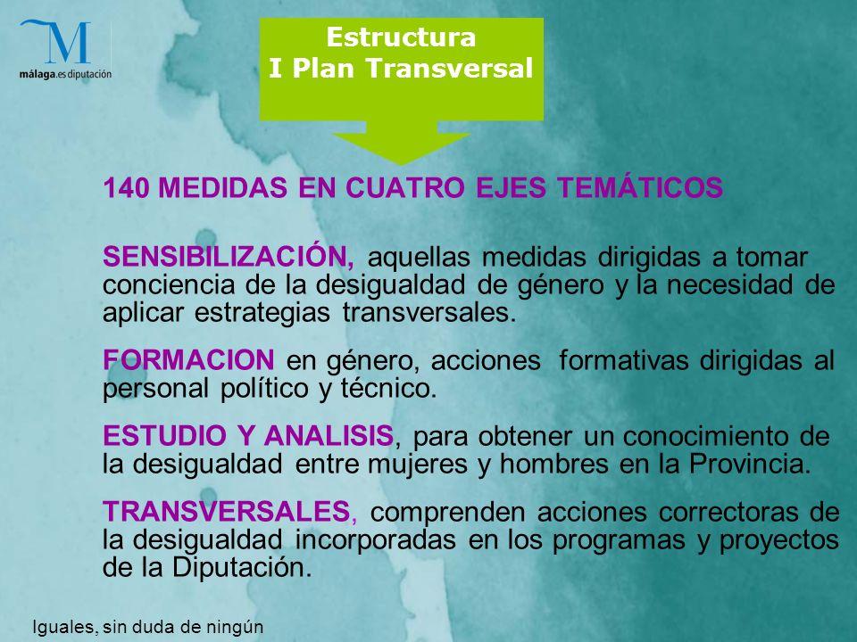 140 MEDIDAS EN CUATRO EJES TEMÁTICOS SENSIBILIZACIÓN, aquellas medidas dirigidas a tomar conciencia de la desigualdad de género y la necesidad de aplicar estrategias transversales.