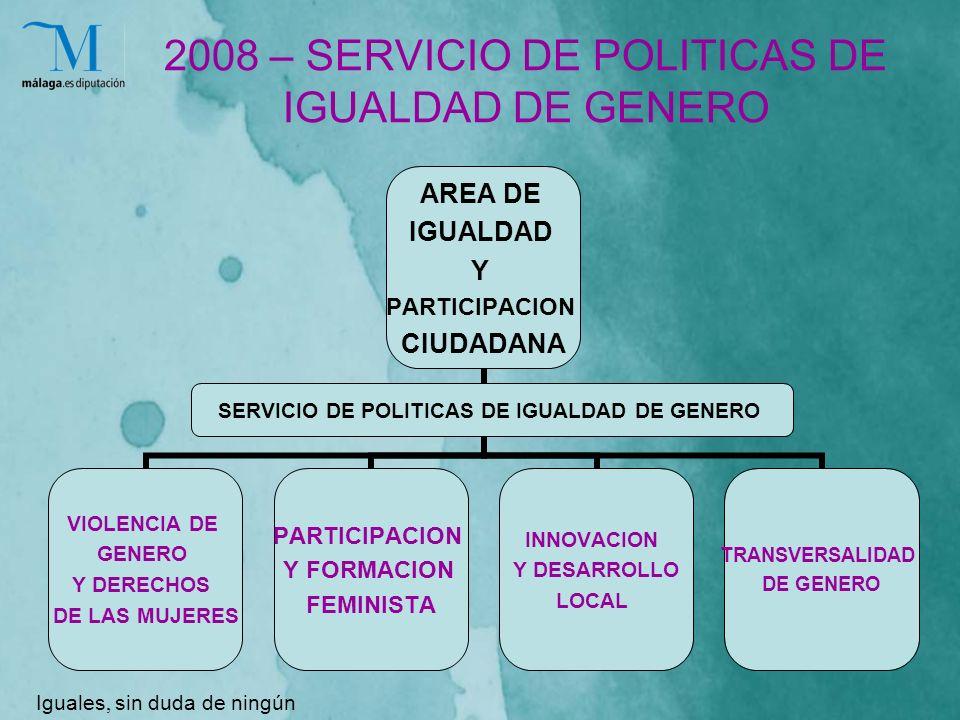 2008 – SERVICIO DE POLITICAS DE IGUALDAD DE GENERO SERVICIO DE POLITICAS DE IGUALDAD DE GENERO Iguales, sin duda de ningún género