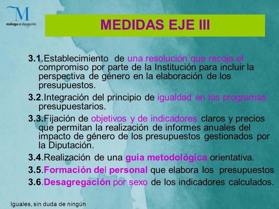 MEDIDAS EJE III 3.1.Establecimiento de una resolución que recoja el compromiso por parte de la Institución para incluir la perspectiva de género en la elaboración de los presupuestos.