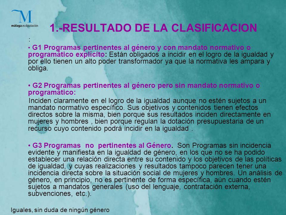 1.-RESULTADO DE LA CLASIFICACION : G1 Programas pertinentes al género y con mandato normativo o programático explícito: Están obligados a incidir en el logro de la igualdad y por ello tienen un alto poder transformador ya que la normativa les ampara y obliga.