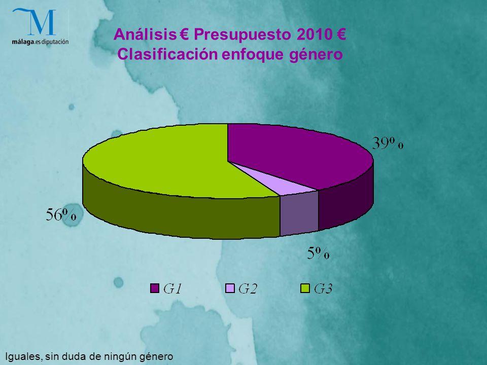 Análisis Presupuesto 2010 Clasificación enfoque género Iguales, sin duda de ningún género