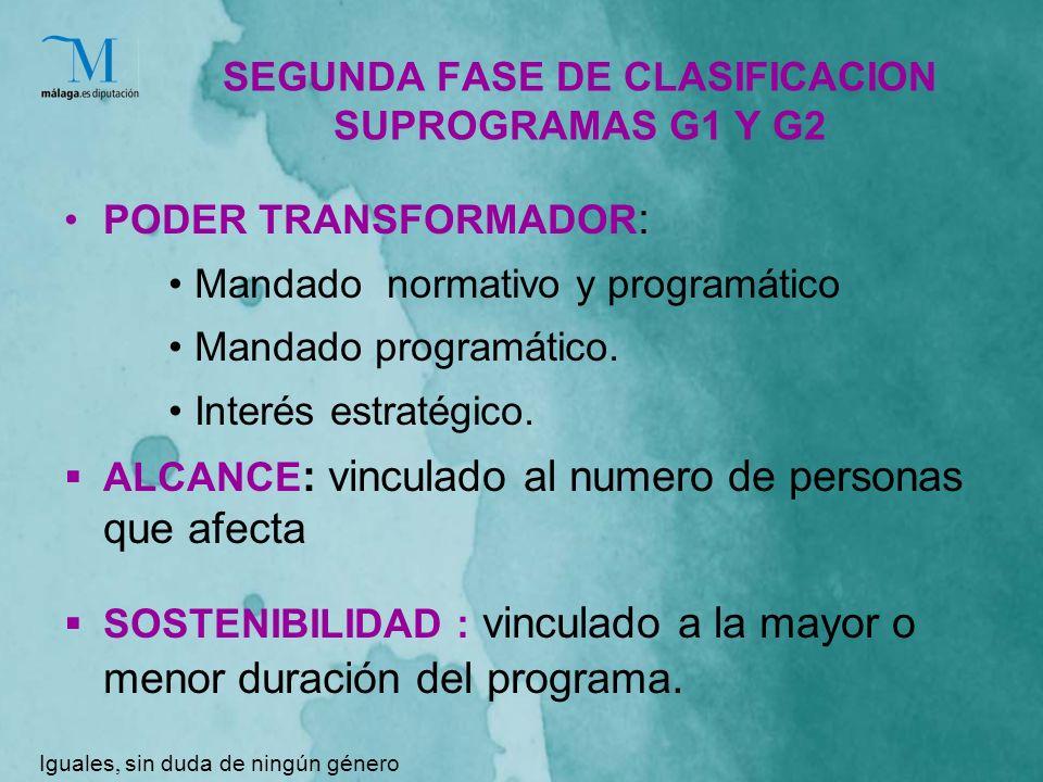 SEGUNDA FASE DE CLASIFICACION SUPROGRAMAS G1 Y G2 PODER TRANSFORMADOR : Mandado normativo y programático Mandado programático.