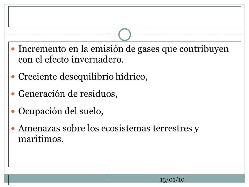 13/01/10 Incremento en la emisión de gases que contribuyen con el efecto invernadero. Creciente desequilibrio hídrico, Generación de residuos, Ocupaci