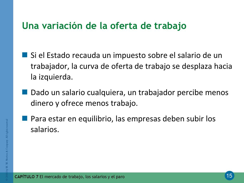 15 © 2008 by W. W. Norton & Company. All rights reserved CAPÍTULO 7 El mercado de trabajo, los salarios y el paro Una variación de la oferta de trabaj