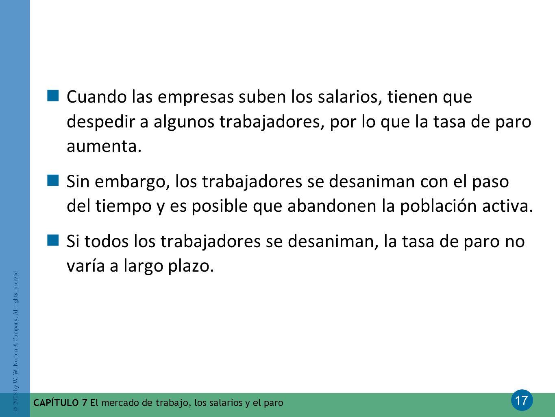 17 © 2008 by W. W. Norton & Company. All rights reserved CAPÍTULO 7 El mercado de trabajo, los salarios y el paro Cuando las empresas suben los salari