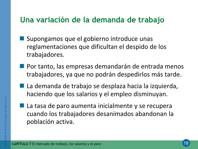 18 © 2008 by W. W. Norton & Company. All rights reserved CAPÍTULO 7 El mercado de trabajo, los salarios y el paro Una variación de la demanda de traba