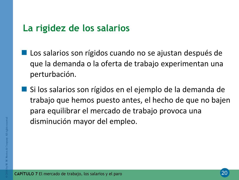 20 © 2008 by W. W. Norton & Company. All rights reserved CAPÍTULO 7 El mercado de trabajo, los salarios y el paro La rigidez de los salarios Los salar