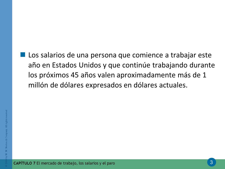 3 © 2008 by W. W. Norton & Company. All rights reserved CAPÍTULO 7 El mercado de trabajo, los salarios y el paro Los salarios de una persona que comie