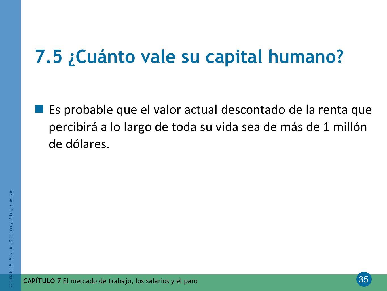 35 © 2008 by W. W. Norton & Company. All rights reserved CAPÍTULO 7 El mercado de trabajo, los salarios y el paro 7.5 ¿Cuánto vale su capital humano?