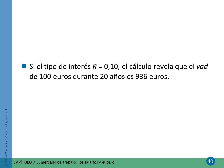 40 © 2008 by W. W. Norton & Company. All rights reserved CAPÍTULO 7 El mercado de trabajo, los salarios y el paro Si el tipo de interés R = 0,10, el c