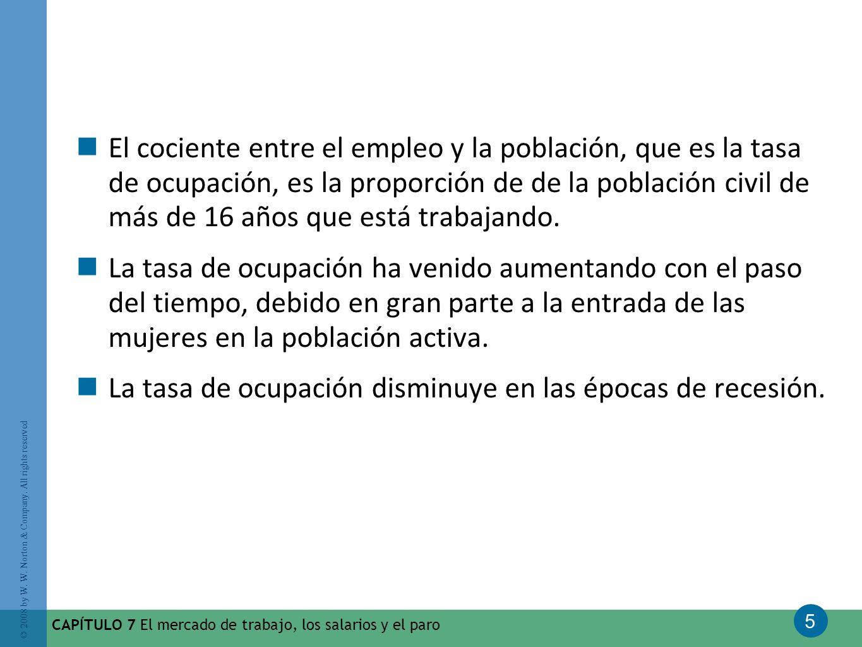 5 © 2008 by W. W. Norton & Company. All rights reserved CAPÍTULO 7 El mercado de trabajo, los salarios y el paro El cociente entre el empleo y la pobl
