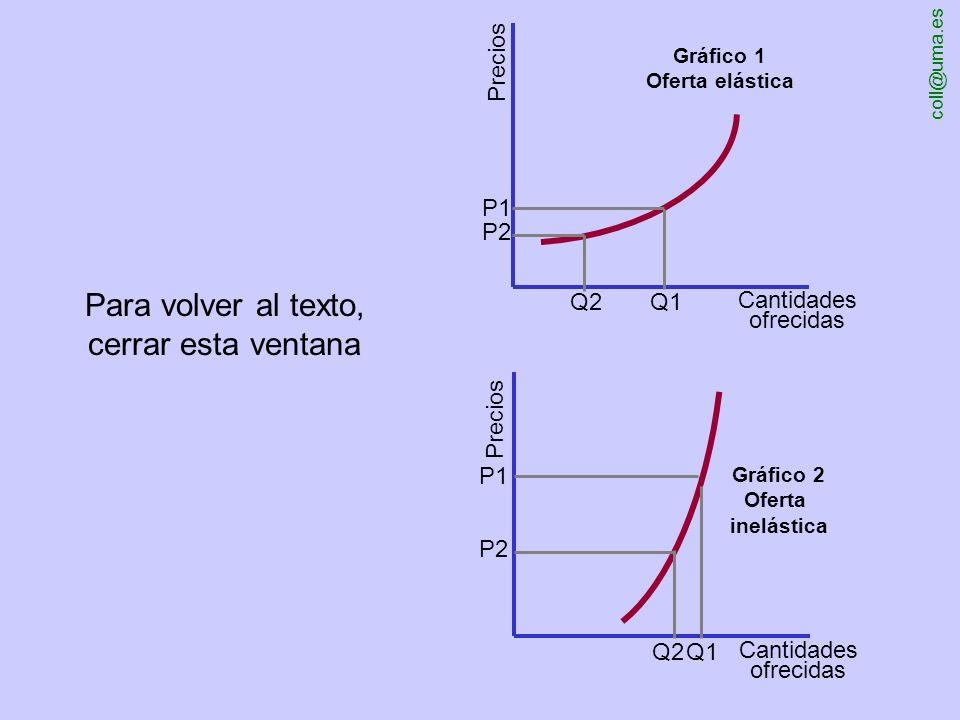 coll@uma.es Precios Cantidades ofrecidas P1 P2 Q1Q2 Gráfico 2 Oferta inelástica resulta ser muy poco sensible a las variaciones en los precios. Cuando