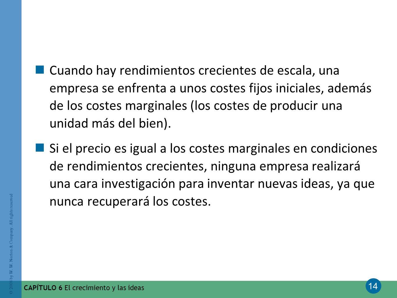 14 © 2008 by W. W. Norton & Company. All rights reserved CAPÍTULO 6 El crecimiento y las ideas Cuando hay rendimientos crecientes de escala, una empre