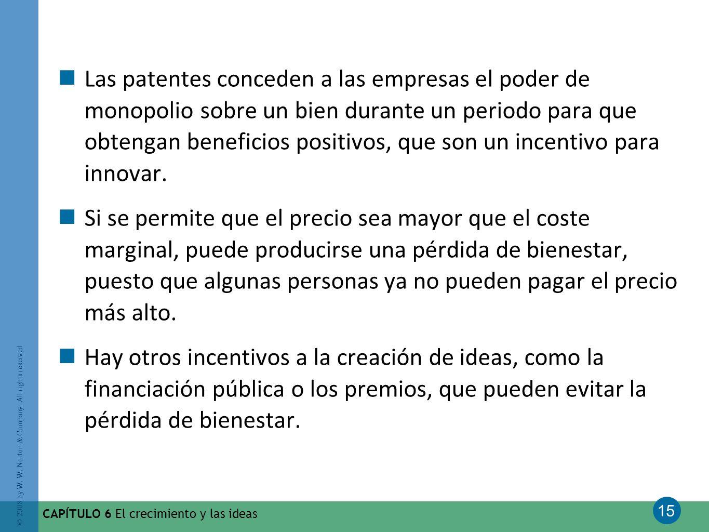 15 © 2008 by W. W. Norton & Company. All rights reserved CAPÍTULO 6 El crecimiento y las ideas Las patentes conceden a las empresas el poder de monopo