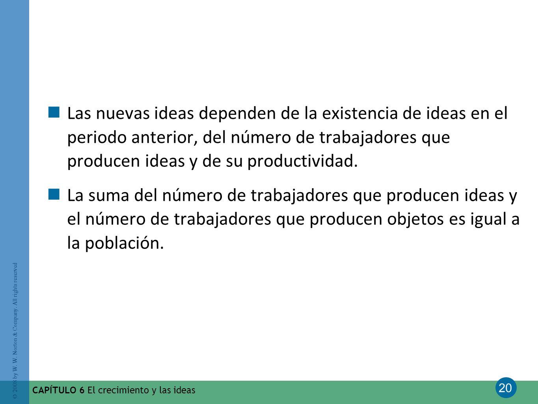 20 © 2008 by W. W. Norton & Company. All rights reserved CAPÍTULO 6 El crecimiento y las ideas Las nuevas ideas dependen de la existencia de ideas en