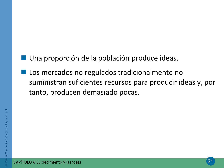 21 © 2008 by W. W. Norton & Company. All rights reserved CAPÍTULO 6 El crecimiento y las ideas Una proporción de la población produce ideas. Los merca