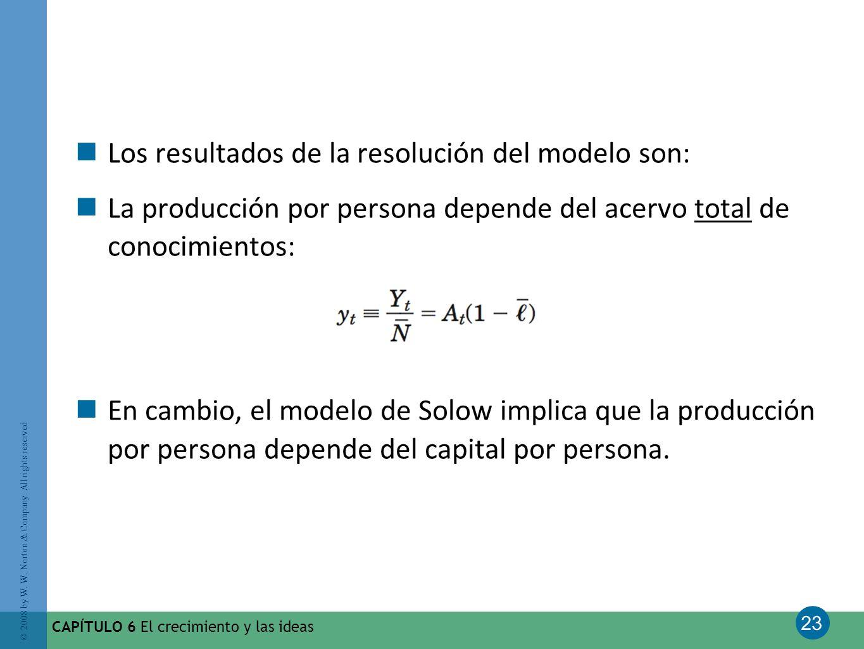 23 © 2008 by W. W. Norton & Company. All rights reserved CAPÍTULO 6 El crecimiento y las ideas Los resultados de la resolución del modelo son: La prod