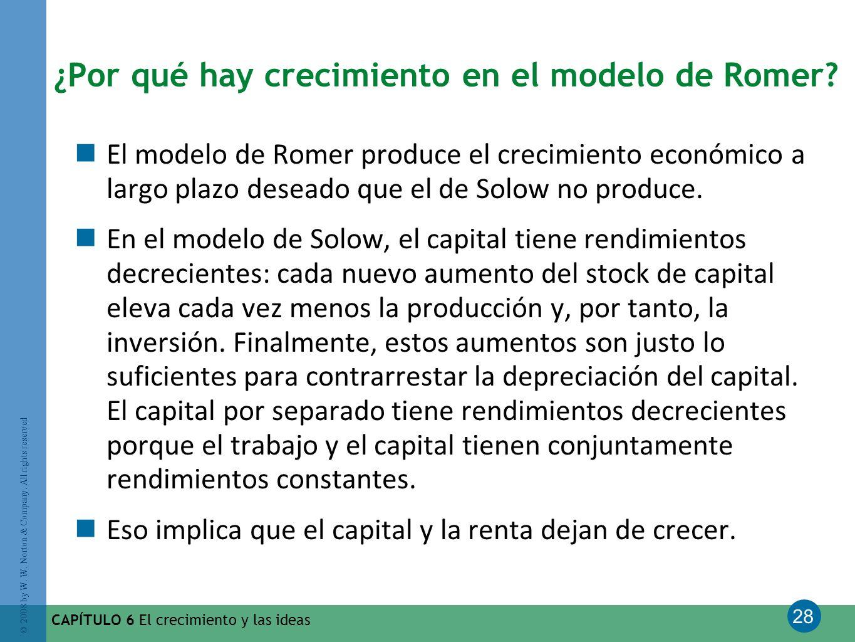 28 © 2008 by W. W. Norton & Company. All rights reserved CAPÍTULO 6 El crecimiento y las ideas ¿Por qué hay crecimiento en el modelo de Romer? El mode