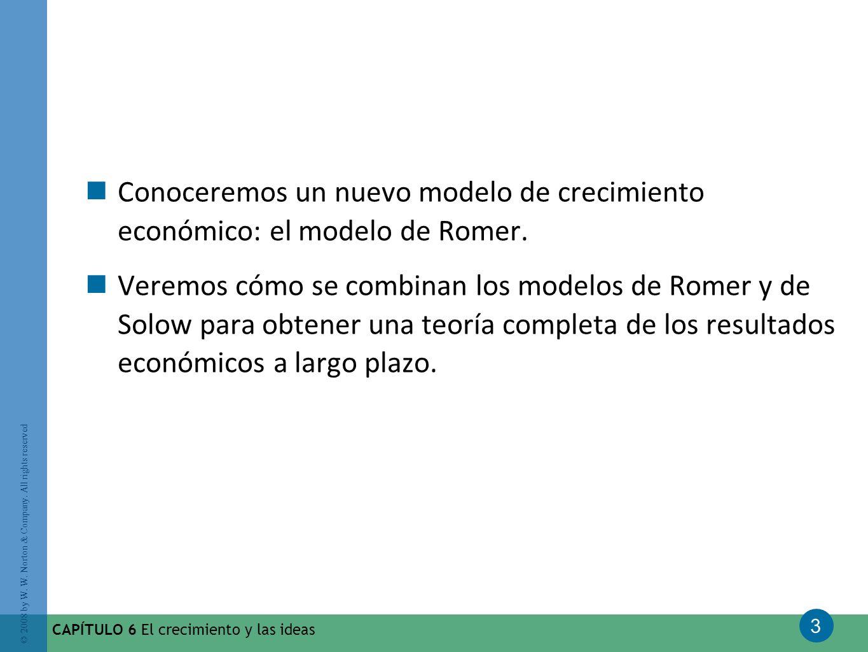3 © 2008 by W. W. Norton & Company. All rights reserved CAPÍTULO 6 El crecimiento y las ideas Conoceremos un nuevo modelo de crecimiento económico: el