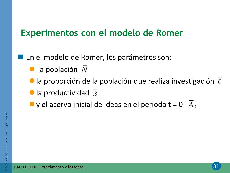 31 © 2008 by W. W. Norton & Company. All rights reserved CAPÍTULO 6 El crecimiento y las ideas Experimentos con el modelo de Romer En el modelo de Rom