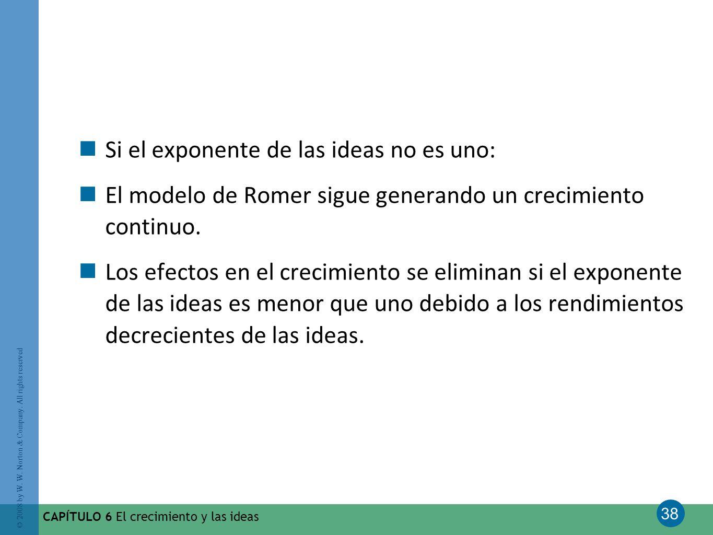 38 © 2008 by W. W. Norton & Company. All rights reserved CAPÍTULO 6 El crecimiento y las ideas Si el exponente de las ideas no es uno: El modelo de Ro